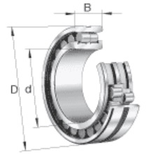 Double-row cylindrical roller bearings